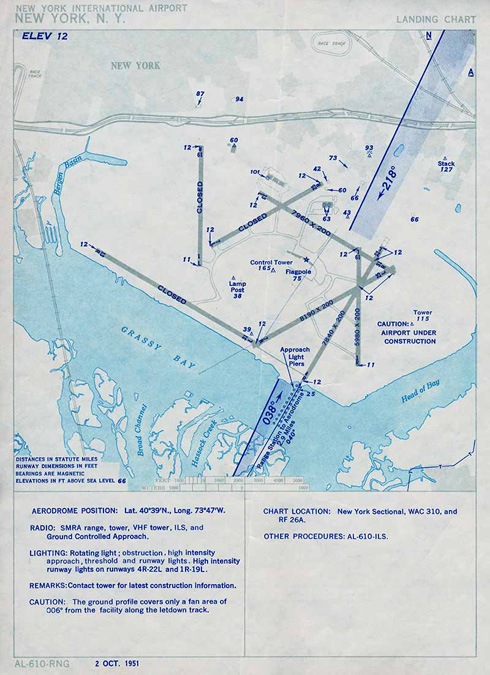 On The Radar  1952