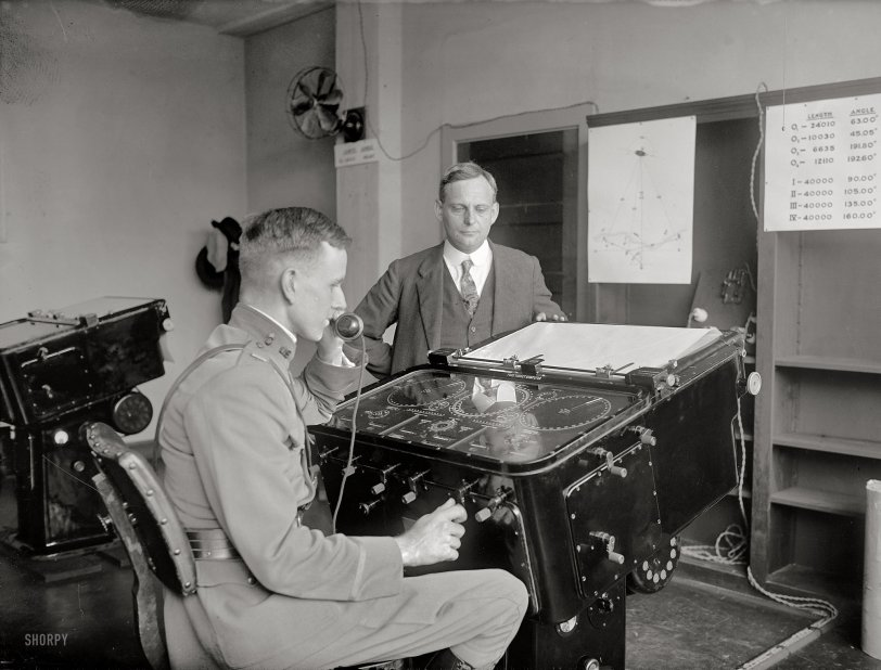 Ford Target Computor: 1922