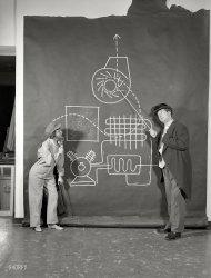Fun With Freon: 1953