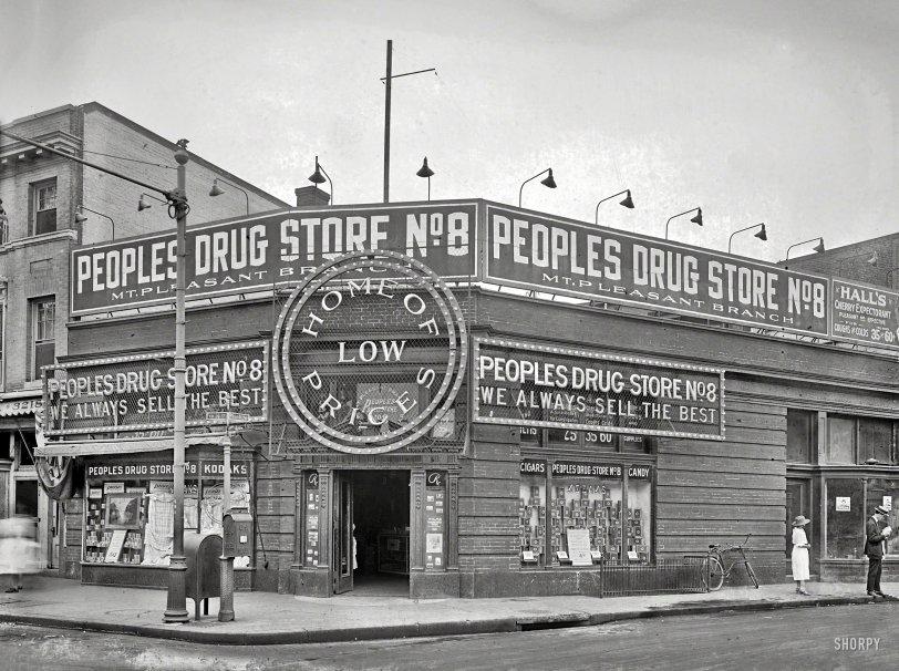 Cigars Candy Kodaks: 1922